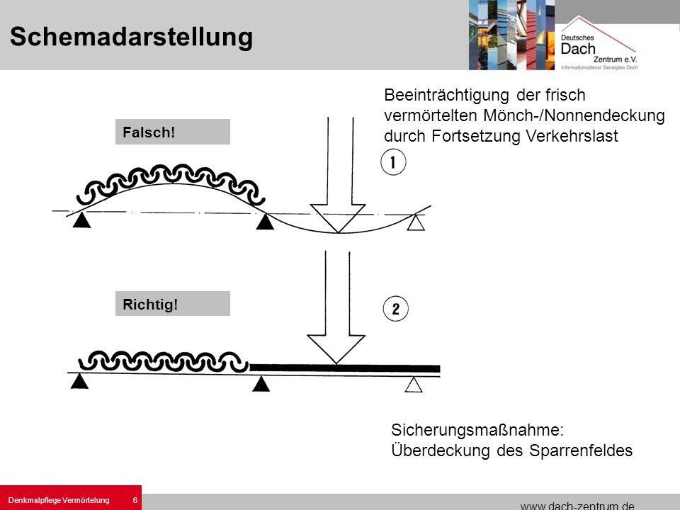 www.dach-zentrum.de 6 Denkmalpflege Vermörtelung Richtig! Falsch! Schemadarstellung Beeinträchtigung der frisch vermörtelten Mönch-/Nonnendeckung durc