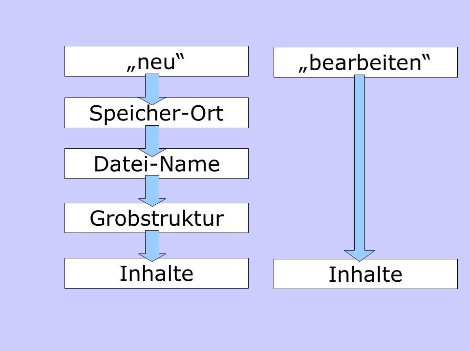 neu Speicher-Ort Datei-Name bearbeiten Inhalte GrobstrukturInhalte