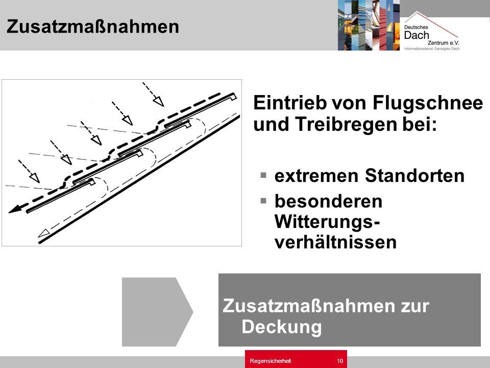 Regensicherheit10 Eintrieb von Flugschnee und Treibregen bei: extremen Standorten besonderen Witterungs- verhältnissen Zusatzmaßnahmen zur Deckung Zusatzmaßnahmen