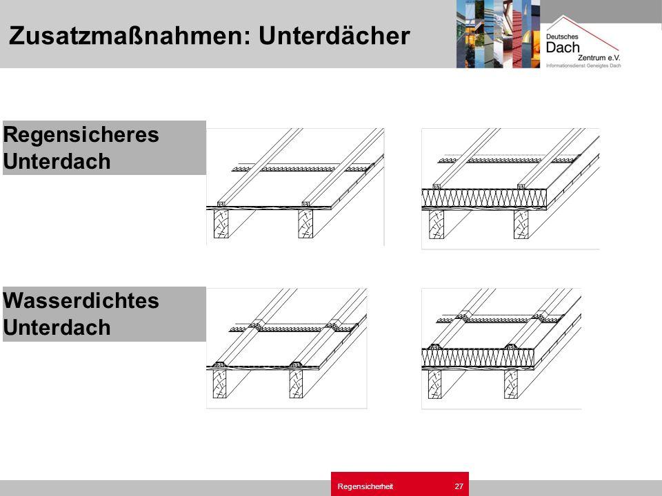 Regensicherheit27 Regensicheres Unterdach Wasserdichtes Unterdach Zusatzmaßnahmen: Unterdächer