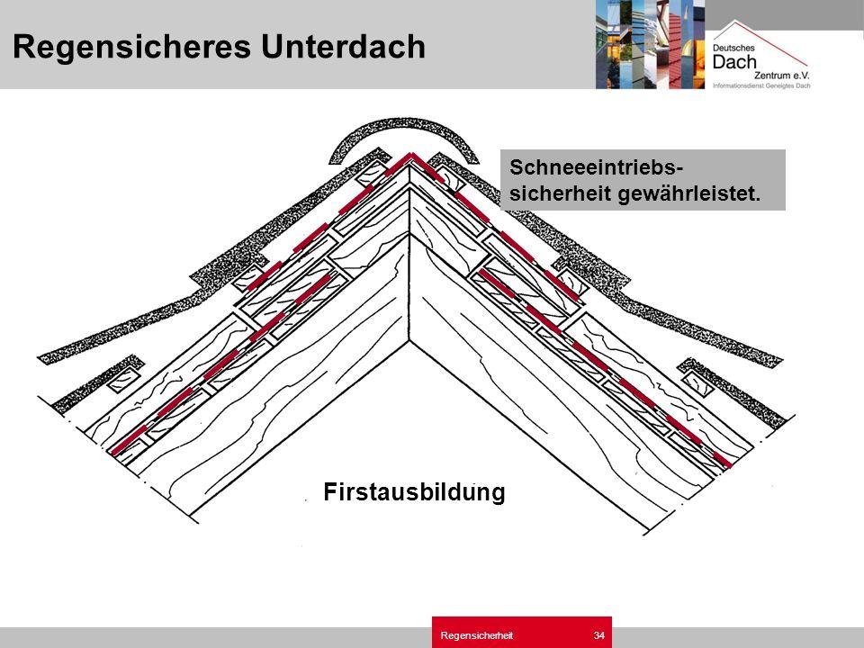 Regensicherheit34 Firstausbildung Schneeeintriebs- sicherheit gewährleistet.
