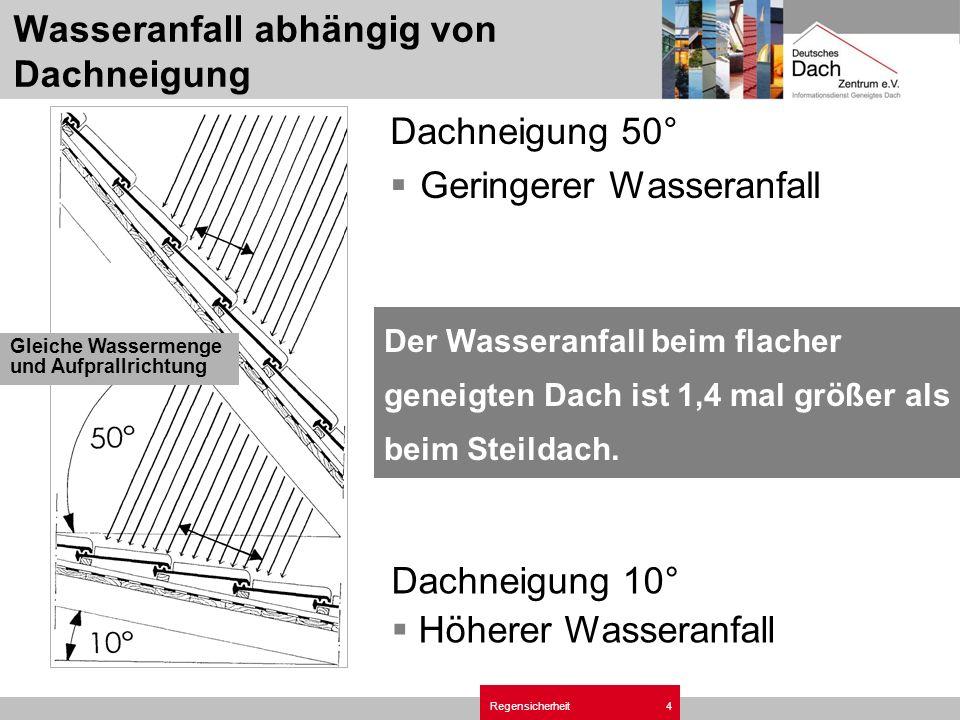 Regensicherheit4 Wasseranfall abhängig von Dachneigung Dachneigung 50° Geringerer Wasseranfall Der Wasseranfall beim flacher geneigten Dach ist 1,4 mal größer als beim Steildach.