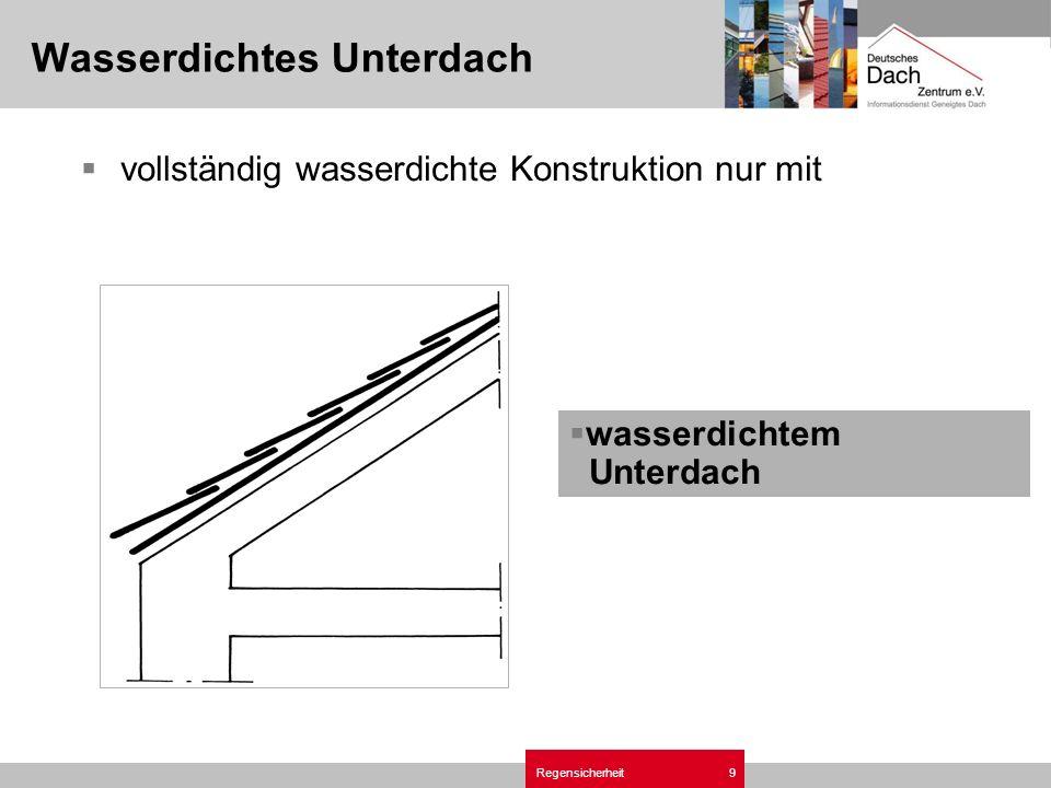Regensicherheit9 Wasserdichtes Unterdach vollständig wasserdichte Konstruktion nur mit wasserdichtem Unterdach