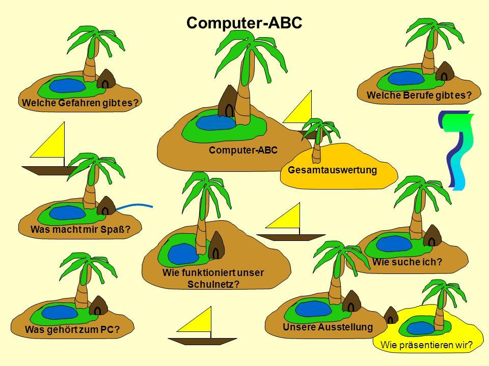 Welche Gefahren gibt es? Computer-ABC Wie funktioniert unser Schulnetz? Computer-ABC Gesamtauswertung Was macht mir Spaß?Welche Berufe gibt es? Wie su