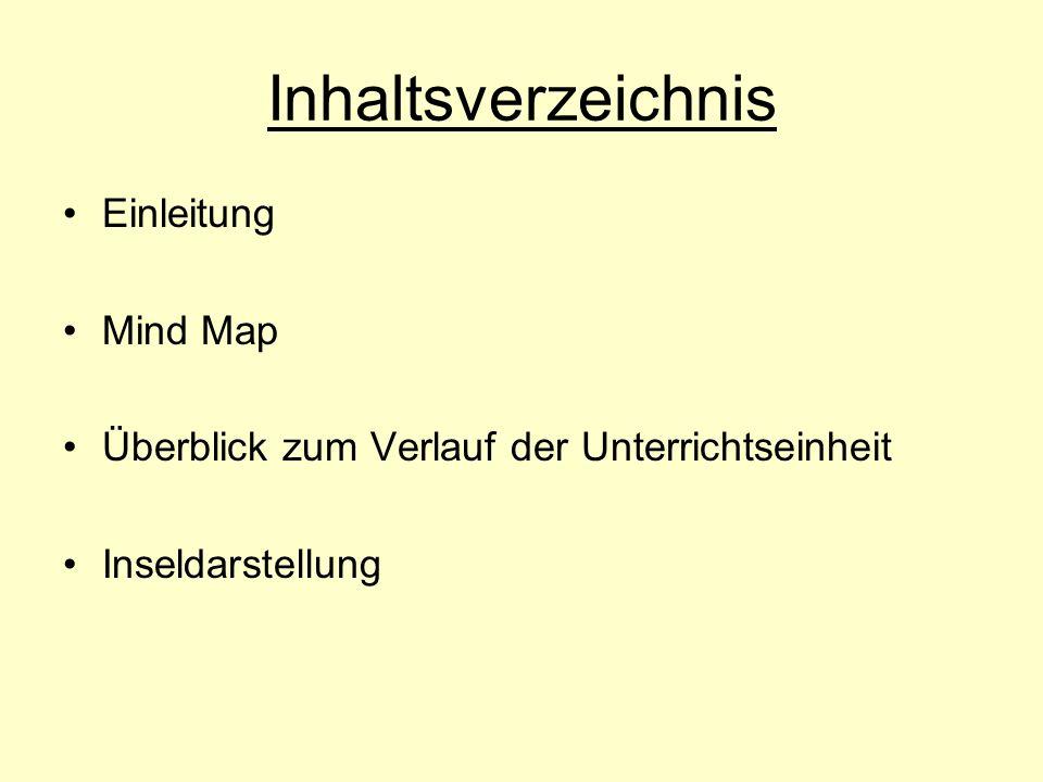 Inhaltsverzeichnis Einleitung Mind Map Überblick zum Verlauf der Unterrichtseinheit Inseldarstellung