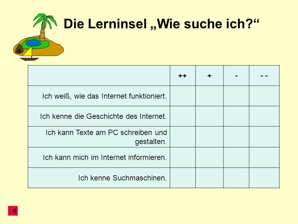Die Lerninsel Wie suche ich? +++-- Ich weiß, wie das Internet funktioniert. Ich kenne die Geschichte des Internet. Ich kann Texte am PC schreiben und