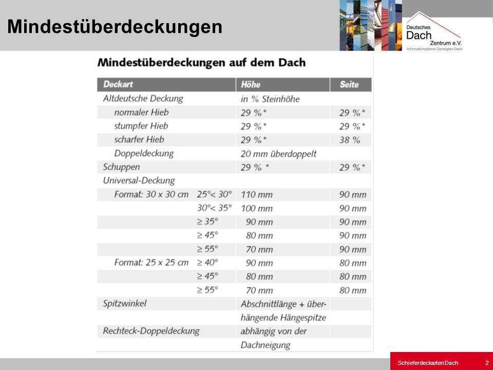 Schieferdeckarten Dach 13 Altdeutsche Deckung Deckbild Grat