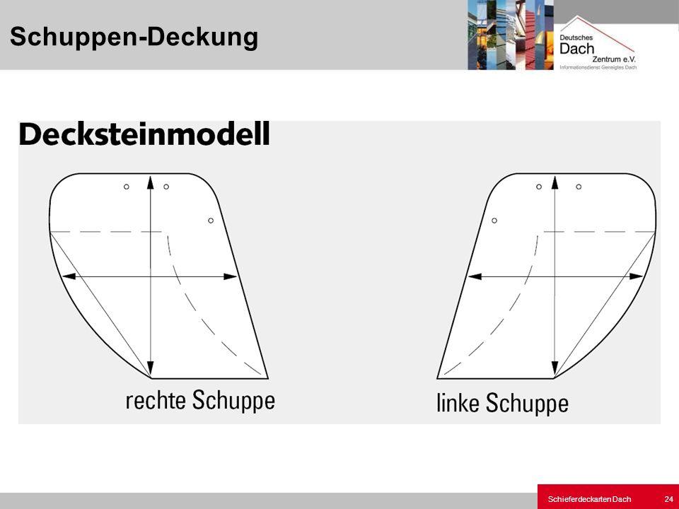 Schieferdeckarten Dach 24 Schuppen-Deckung