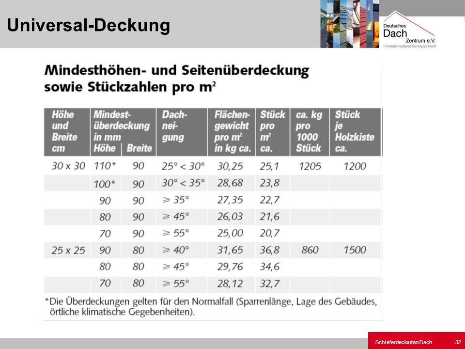 Schieferdeckarten Dach 32 Universal-Deckung