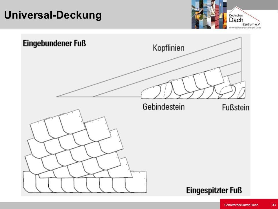 Schieferdeckarten Dach 33 Universal-Deckung
