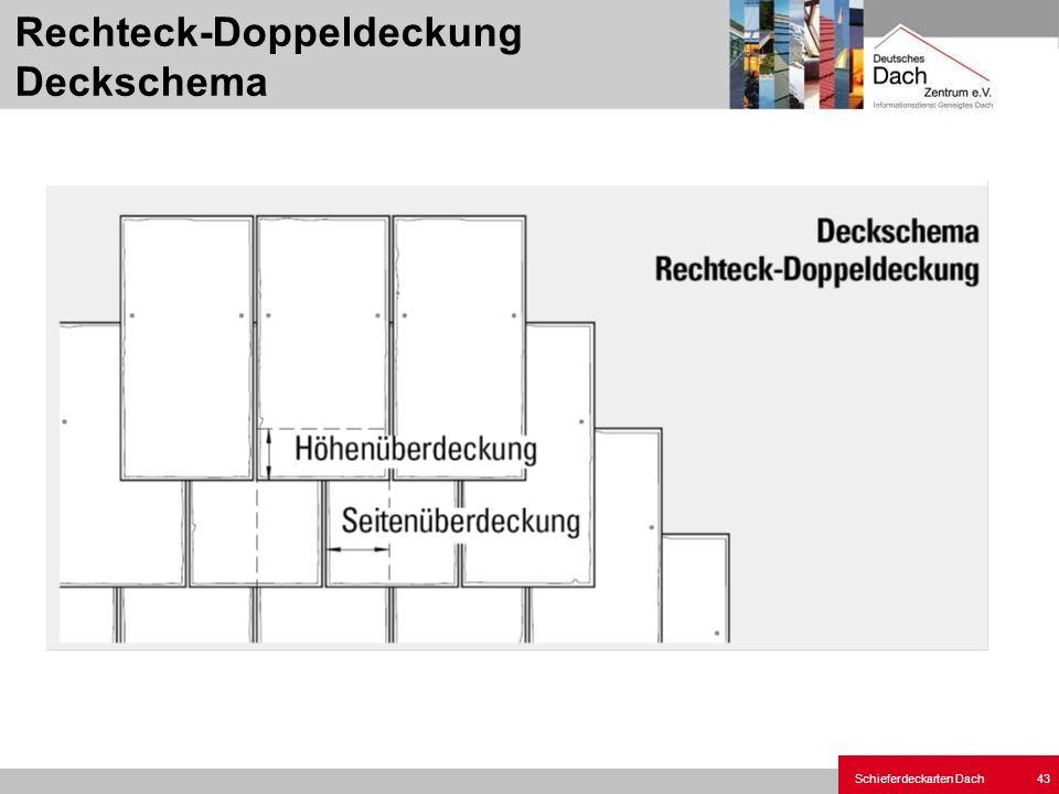 Schieferdeckarten Dach 43 Rechteck-Doppeldeckung Deckschema