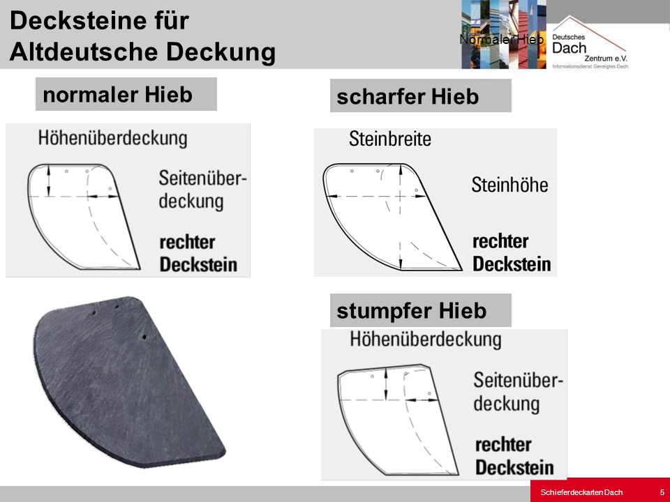 Schieferdeckarten Dach 46 Rechteck-Doppeldeckung