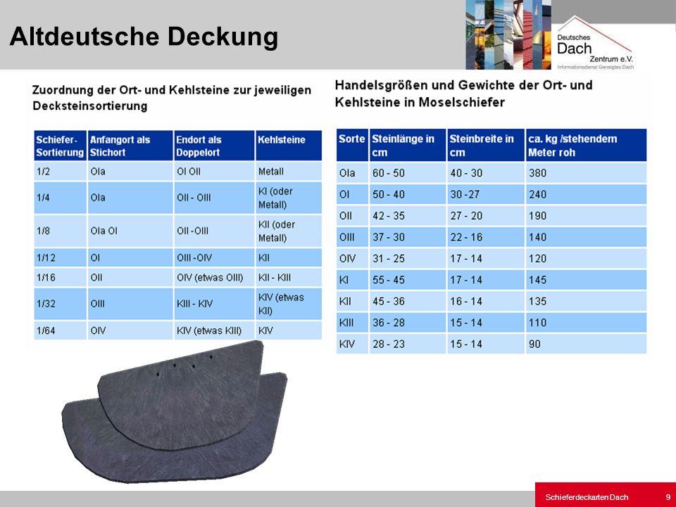 Schieferdeckarten Dach 20 Altdeutsche Deckung Deckbild Hauptkehle
