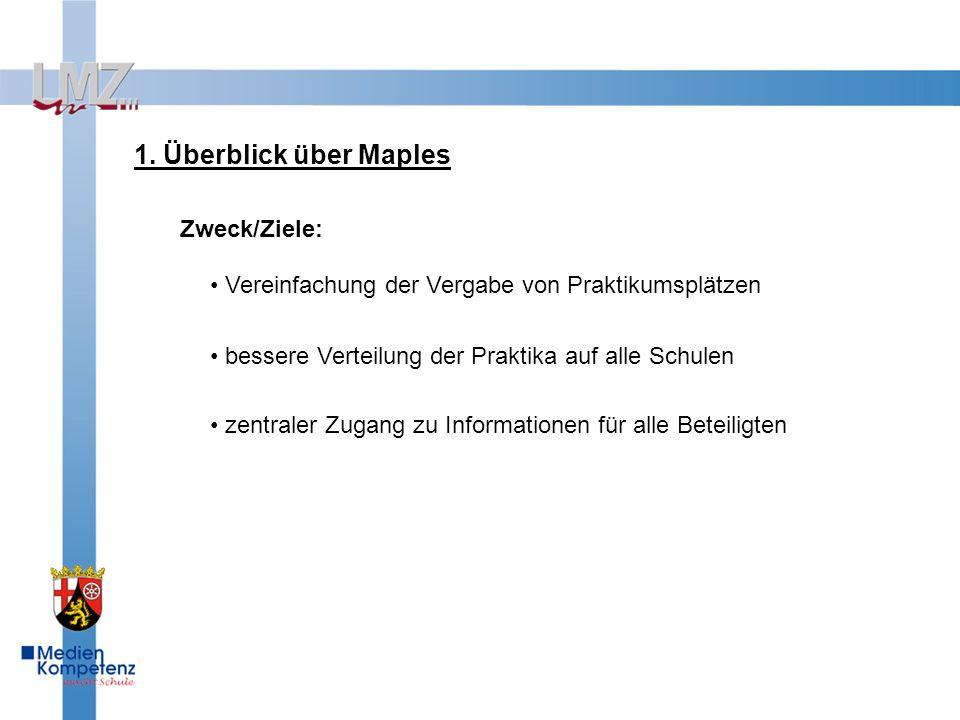 3. Vorstellung Maples (-Prototyp) für Schulen Passwort ändern Empfehlung vom LMZ: alle 6 Monate