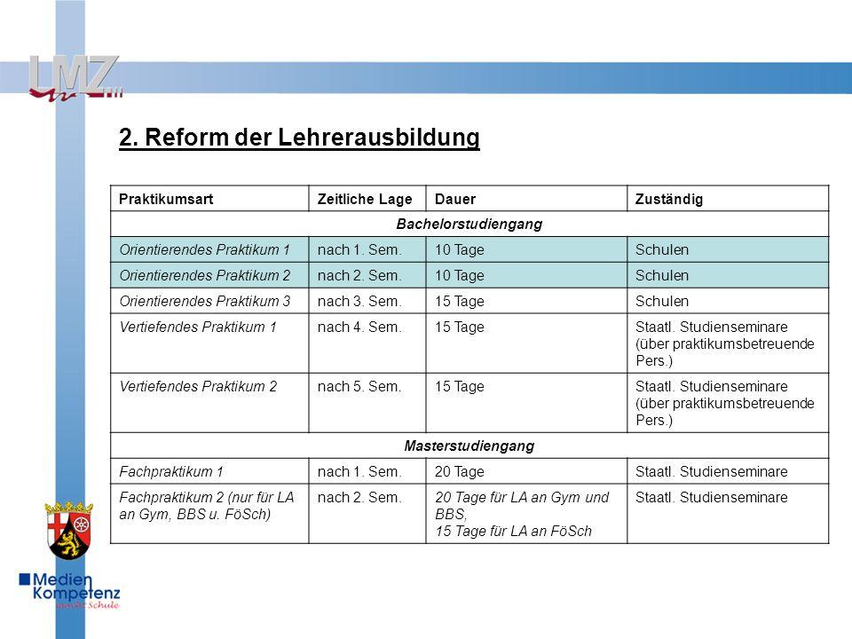 2. Reform der Lehrerausbildung PraktikumsartZeitliche LageDauerZuständig Bachelorstudiengang Orientierendes Praktikum 1nach 1. Sem.10 TageSchulen Orie
