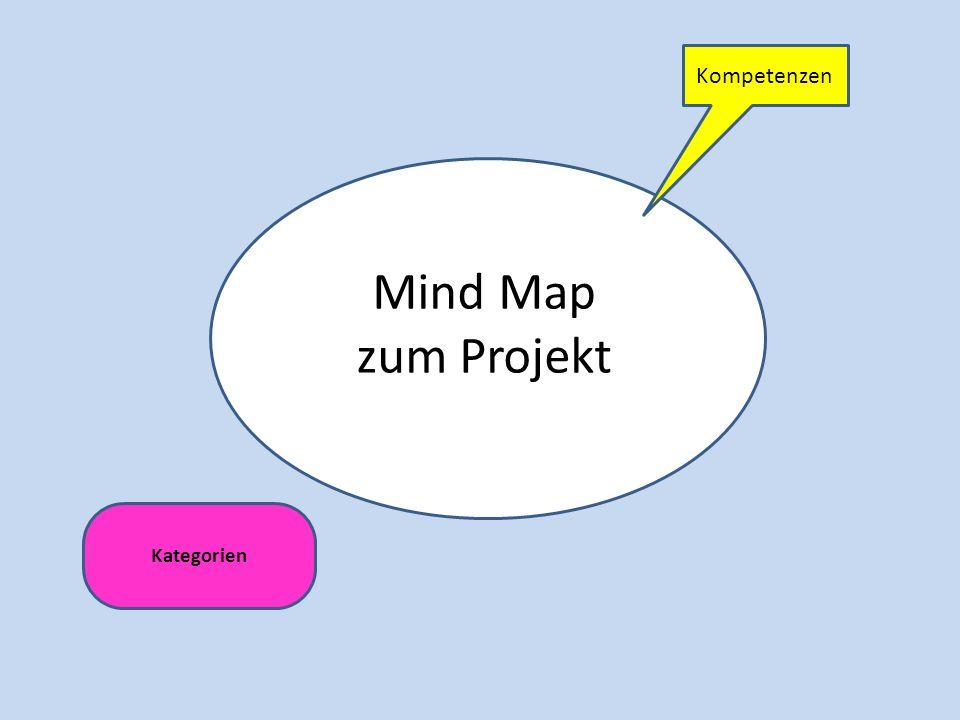 Mind Map zum Projekt Kompetenzen Kategorien