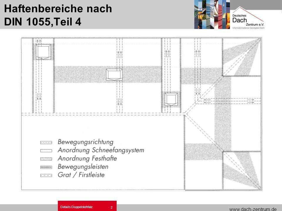 www.dach-zentrum.de Details Doppelstehfalz 2 Haftenbereiche nach DIN 1055,Teil 4