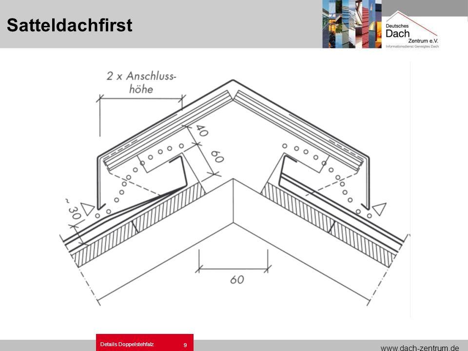 www.dach-zentrum.de Details Doppelstehfalz 10 Firstdetail