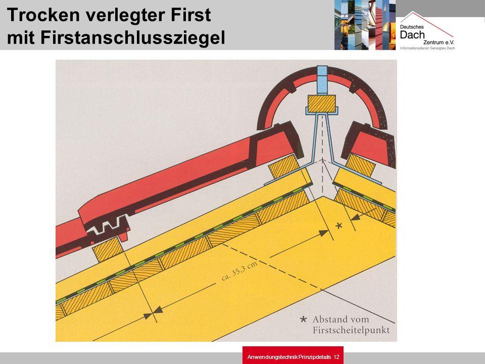 12Anwendungstechnik Prinzipdetails Trocken verlegter First mit Firstanschlussziegel