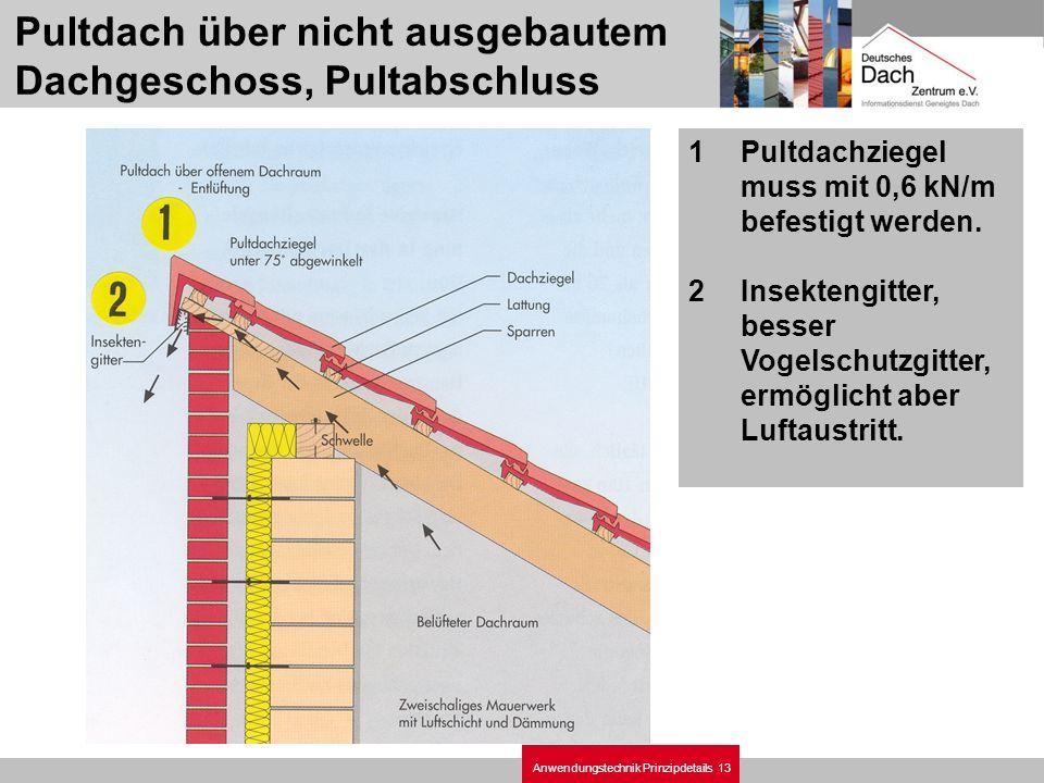 13Anwendungstechnik Prinzipdetails Pultdach über nicht ausgebautem Dachgeschoss, Pultabschluss 1Pultdachziegel muss mit 0,6 kN/m befestigt werden. 2In