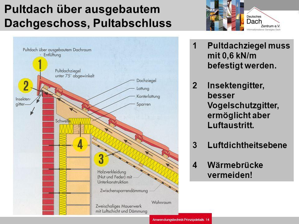 14Anwendungstechnik Prinzipdetails Pultdach über ausgebautem Dachgeschoss, Pultabschluss 1Pultdachziegel muss mit 0,6 kN/m befestigt werden. 2Insekten