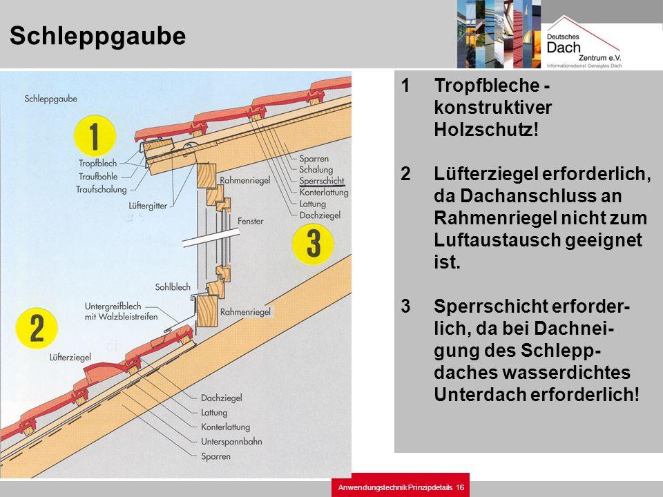 16Anwendungstechnik Prinzipdetails 1Tropfbleche - konstruktiver Holzschutz! 2Lüfterziegel erforderlich, da Dachanschluss an Rahmenriegel nicht zum Luf
