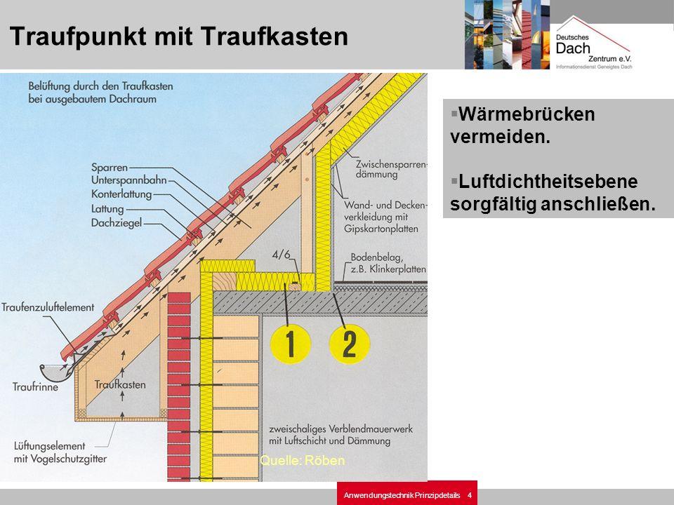 4Anwendungstechnik Prinzipdetails Wärmebrücken vermeiden. Luftdichtheitsebene sorgfältig anschließen. Quelle: Röben Traufpunkt mit Traufkasten