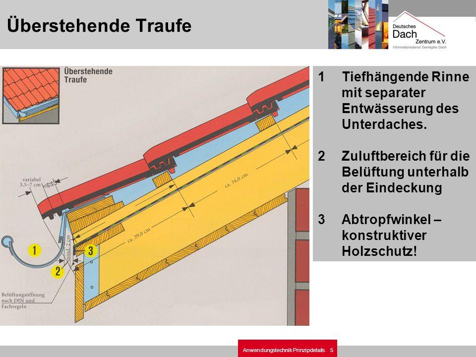 5Anwendungstechnik Prinzipdetails 1Tiefhängende Rinne mit separater Entwässerung des Unterdaches. 2Zuluftbereich für die Belüftung unterhalb der Einde