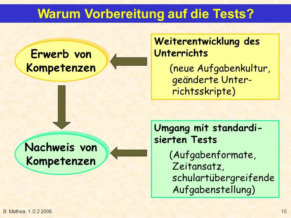 B. Mathea, 1./2.2.200615 Erwerb von Kompetenzen Erwerb von Kompetenzen Nachweis von Kompetenzen Nachweis von Kompetenzen Weiterentwicklung des Unterri