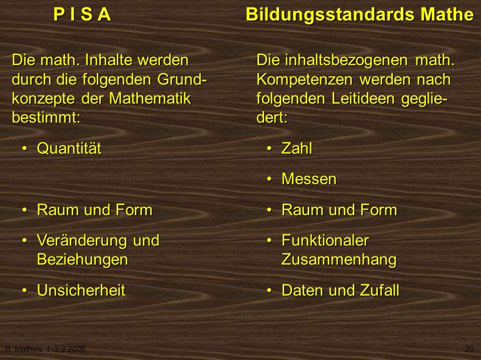 B. Mathea, 1./2.2.200620 P I S A Bildungsstandards Mathe Die math.