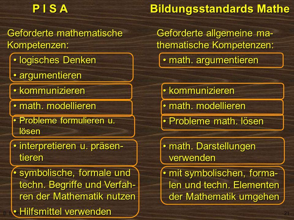 B. Mathea, 1./2.2.200621 Geforderte mathematische Kompetenzen: logisches Denkenlogisches Denken argumentierenargumentieren kommunizierenkommunizieren