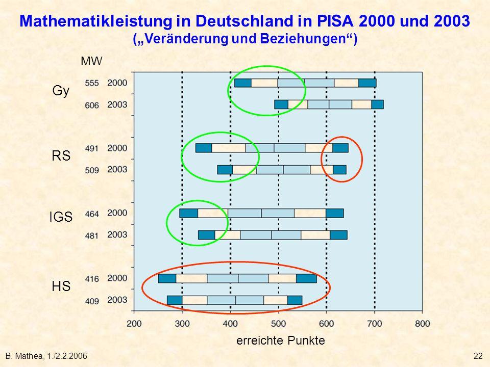 B. Mathea, 1./2.2.200622 Gy RS IGS HS MW erreichte Punkte Mathematikleistung in Deutschland in PISA 2000 und 2003 (Veränderung und Beziehungen)