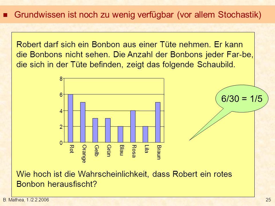 B. Mathea, 1./2.2.200625 Grundwissen ist noch zu wenig verfügbar (vor allem Stochastik) Wie hoch ist die Wahrscheinlichkeit, dass Robert ein rotes Bon