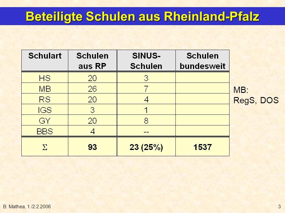 B. Mathea, 1./2.2.20063 MB: RegS, DOS Beteiligte Schulen aus Rheinland-Pfalz
