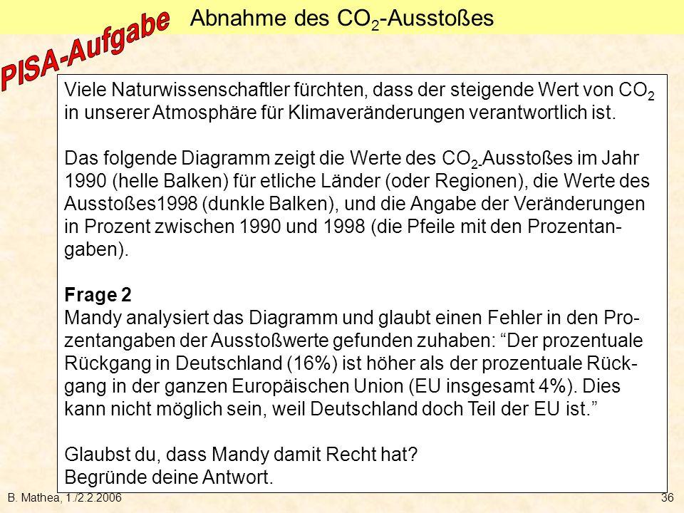 B. Mathea, 1./2.2.200636 Viele Naturwissenschaftler fürchten, dass der steigende Wert von CO 2 in unserer Atmosphäre für Klimaveränderungen verantwort