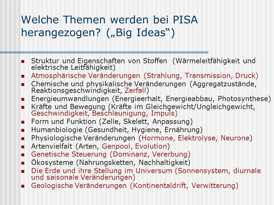 Welche Themen werden bei PISA herangezogen.