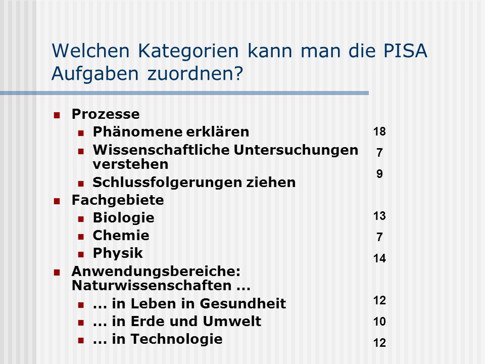Welchen Kategorien kann man die PISA Aufgaben zuordnen.