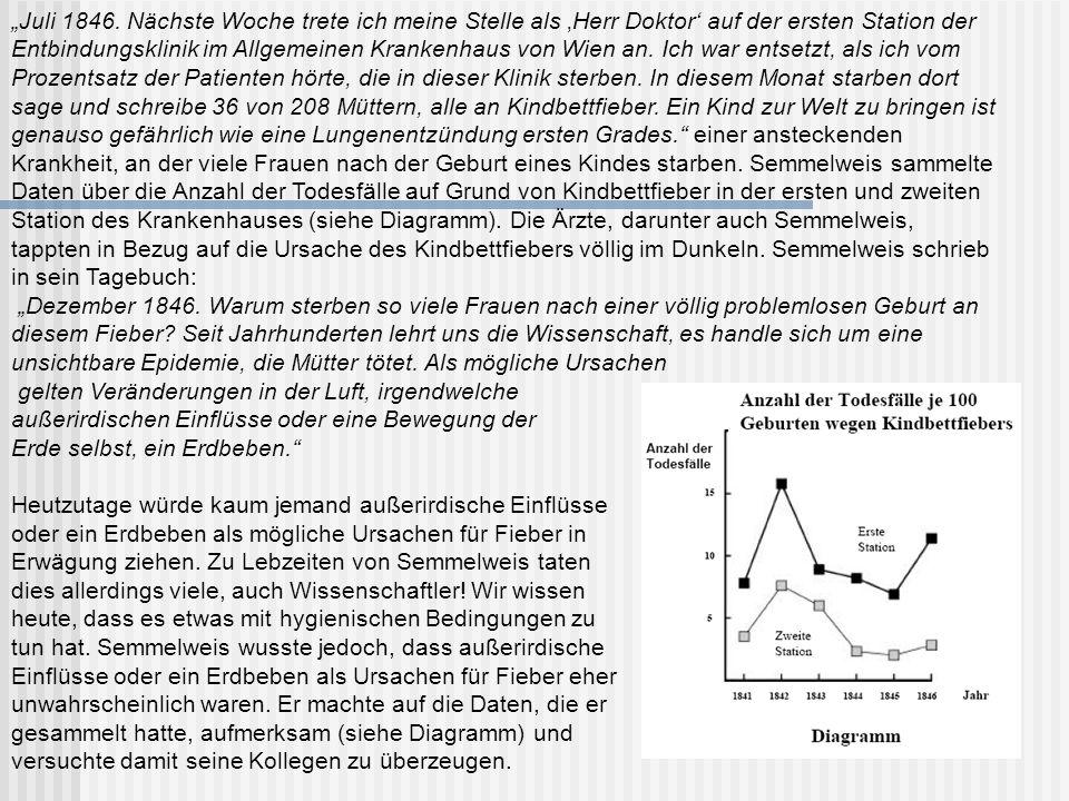 Semmelweis Tagebuch Frage 1: Nimm an, du wärst Semmelweis.
