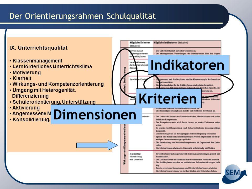 Beispiel Schulische und unterrichtliche Prozesse (Feld) Unterrichtsqualität (Qualitätsbereich IX) Klassenmanagement (Dimension) Verbindliche Regeln (Mögliches Kriterium) Regeln werden frühzeitig eingeführt, publik gemacht und verbindlich eingehalten.