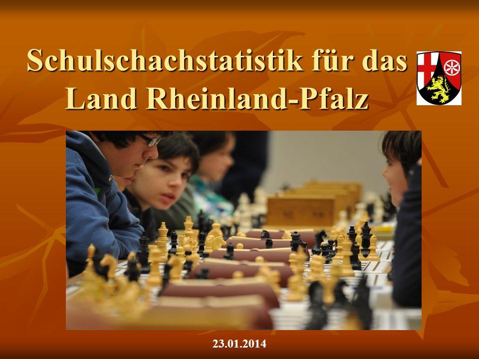 Schulschachstatistik für das Land Rheinland-Pfalz 23.01.2014