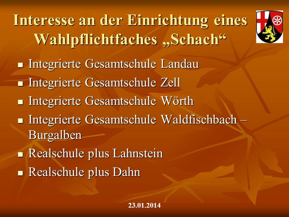 Interesse an der Einrichtung eines Wahlpflichtfaches Schach Integrierte Gesamtschule Landau Integrierte Gesamtschule Landau Integrierte Gesamtschule Z