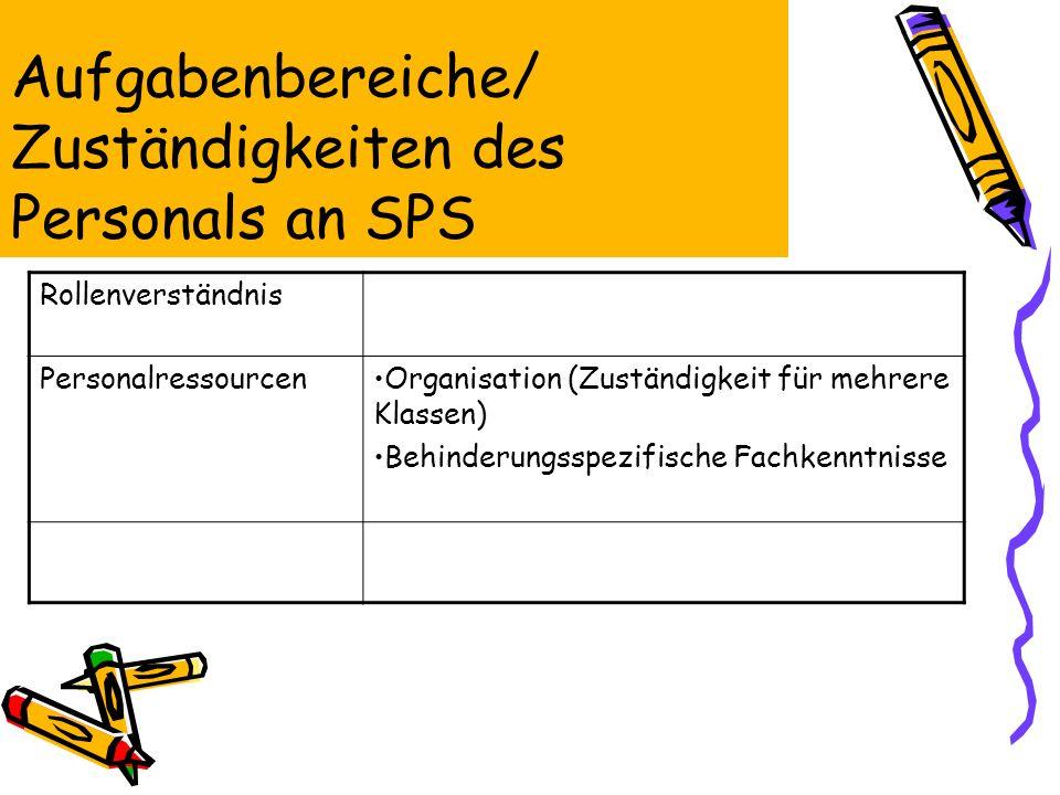 Aufgabenbereiche/ Zuständigkeiten des Personals an SPS Rollenverständnis PersonalressourcenOrganisation (Zuständigkeit für mehrere Klassen) Behinderungsspezifische Fachkenntnisse
