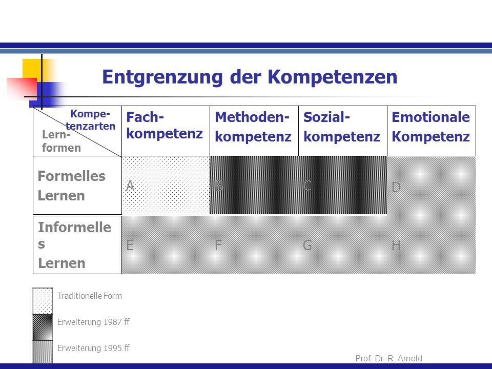 HGFE Informelle s Lernen D CBA Formelles Lernen Emotionale Kompetenz Sozial- kompetenz Methoden- kompetenz Fach- kompetenz Traditionelle Form Erweiter