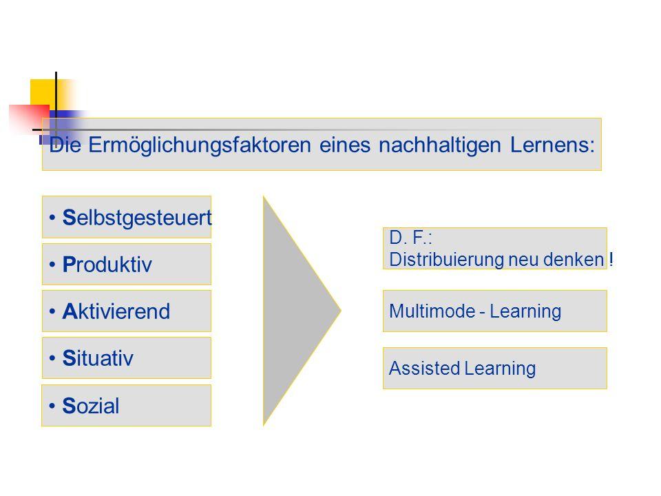 Die Ermöglichungsfaktoren eines nachhaltigen Lernens: Produktiv Sozial Situativ Aktivierend Selbstgesteuert D. F.: Distribuierung neu denken ! Multimo