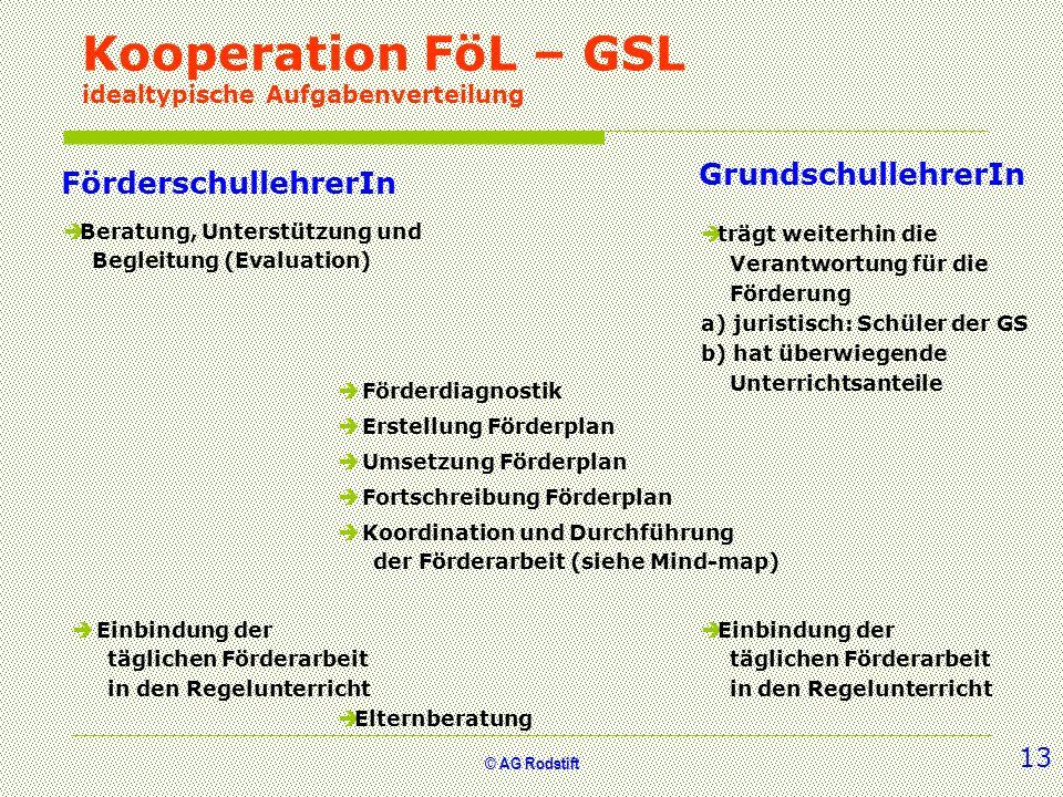 © AG Rodstift Kooperation FöL – GSL idealtypische Aufgabenverteilung - Verantwortung für die Förderung - überwiegende Unterrichtsanteile -Beratung, Un