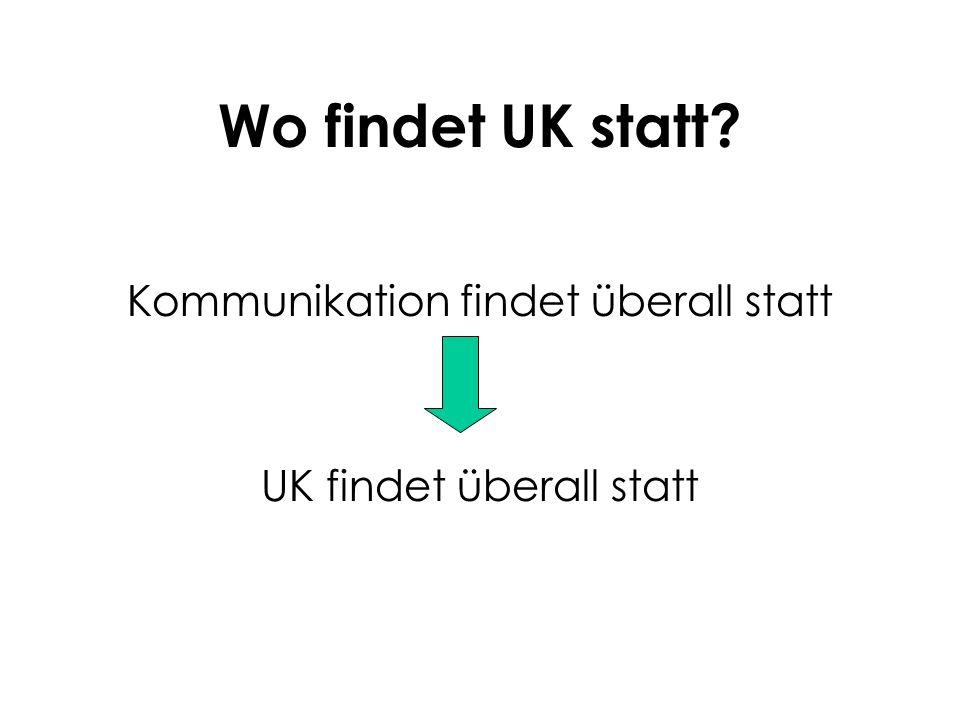 Wo findet UK statt? Kommunikation findet überall statt UK findet überall statt