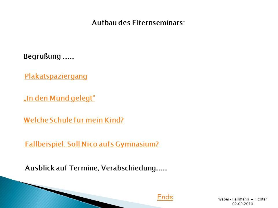 Weber-Hellmann - Fichter 02.09.2010 Aufbau des Elternseminars: Begrüßung.....