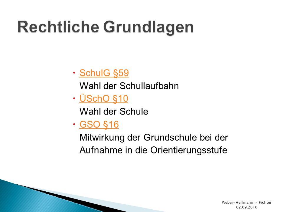 SchulG §59 Wahl der Schullaufbahn ÜSchO §10 Wahl der Schule GSO §16 Mitwirkung der Grundschule bei der Aufnahme in die Orientierungsstufe Weber-Hellma