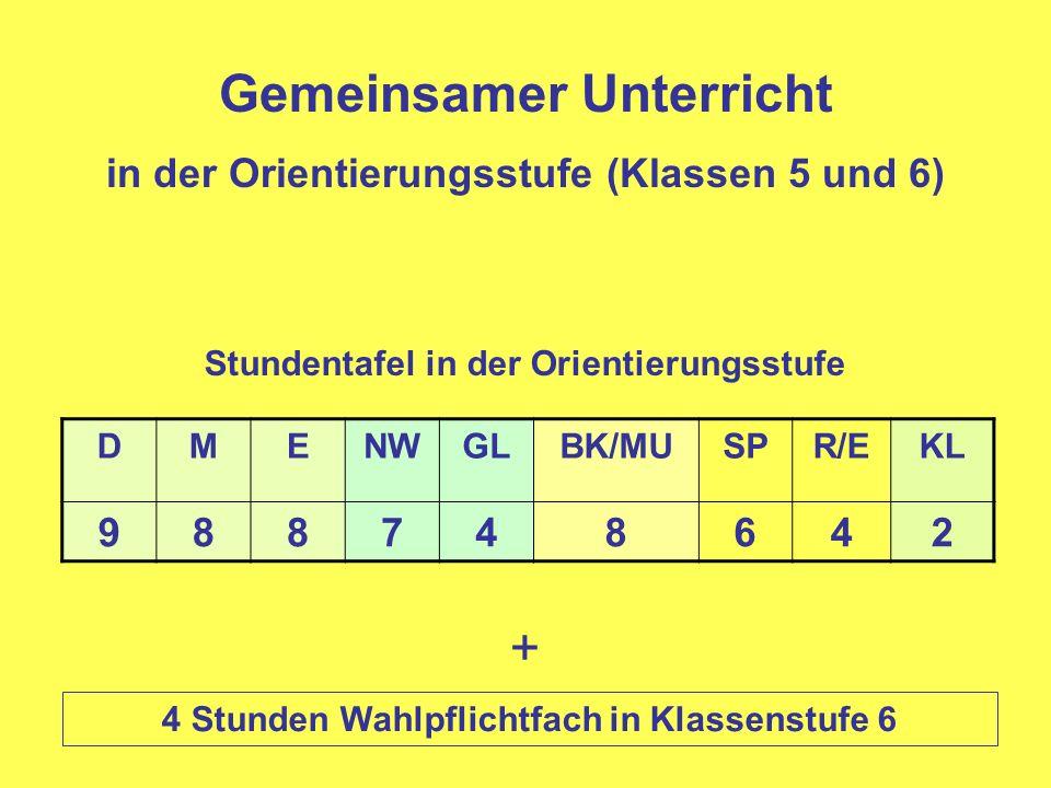 DMENWGLBK/MUSPR/EKL 988748642 Stundentafel in der Orientierungsstufe Gemeinsamer Unterricht in der Orientierungsstufe (Klassen 5 und 6) 4 Stunden Wahl