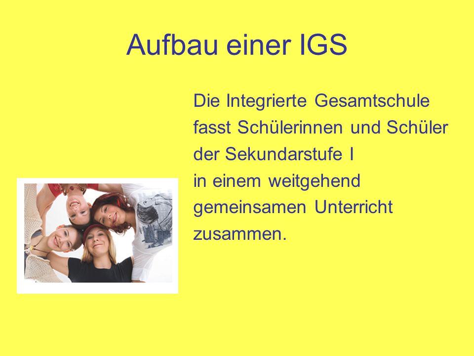 Aufbau einer IGS Die Integrierte Gesamtschule fasst Schülerinnen und Schüler der Sekundarstufe I in einem weitgehend gemeinsamen Unterricht zusammen.